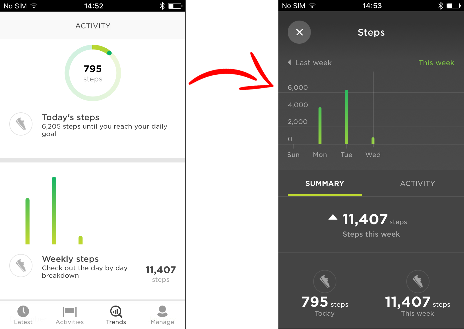 about activity tracking