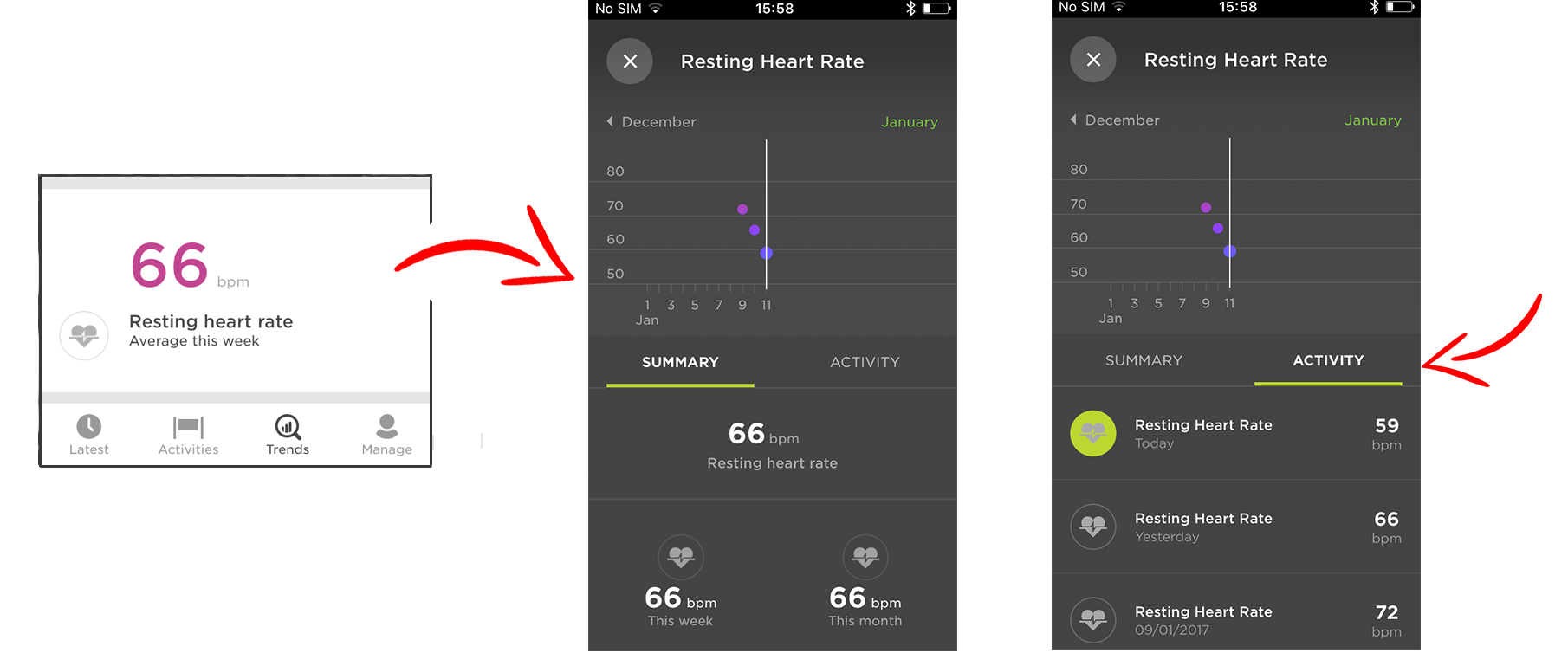 Tracking Your Heart Rate